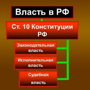 Органы власти Сызрани