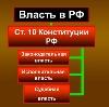 Органы власти в Сызрани